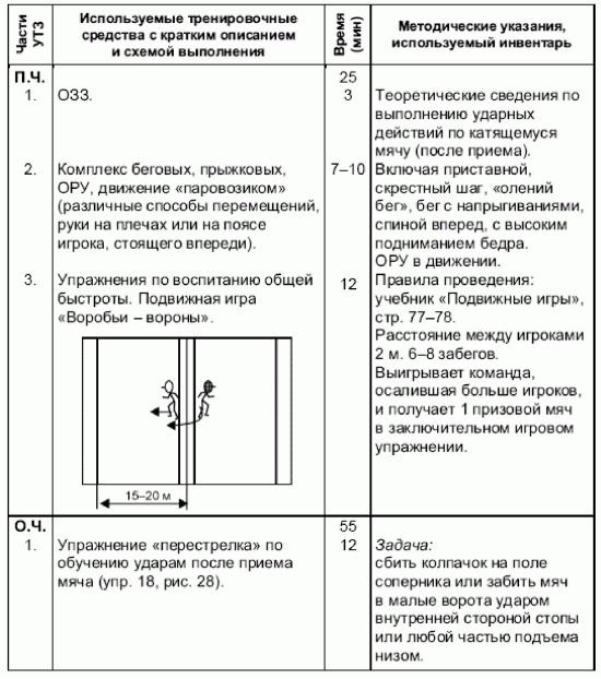 футбольный менеджер россия украина европа